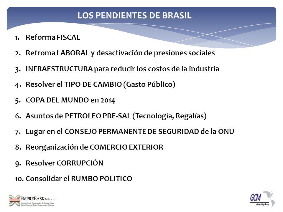 LOS PENDIENTES DE BRASIL 1.Reforma FISCAL 2.Refroma LABORAL y desactivación de presiones sociales 3.INFRAESTRUCTURA para reducir los costos de la indu