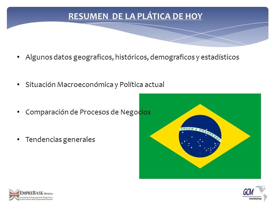 RESUMEN DE LA PLÁTICA DE HOY Algunos datos geograficos, históricos, demograficos y estadísticos Situación Macroeconómica y Política actual Comparación