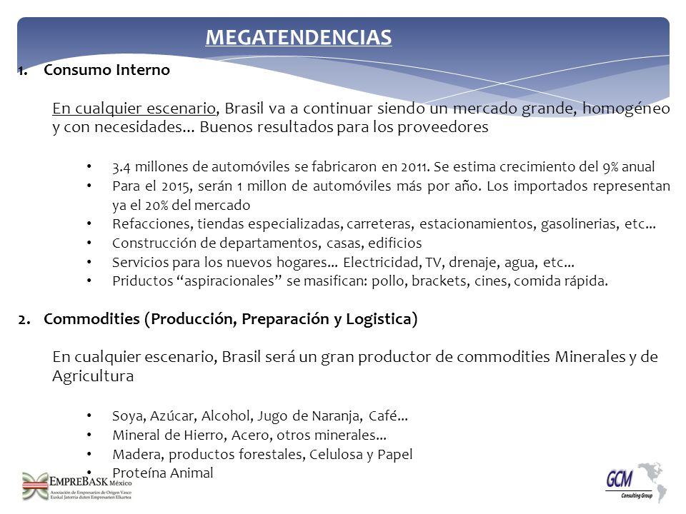 MEGATENDENCIAS 1.Consumo Interno En cualquier escenario, Brasil va a continuar siendo un mercado grande, homogéneo y con necesidades... Buenos resulta