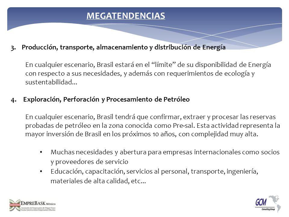 3.Producción, transporte, almacenamiento y distribución de Energía En cualquier escenario, Brasil estará en el límite de su disponibilidad de Energía