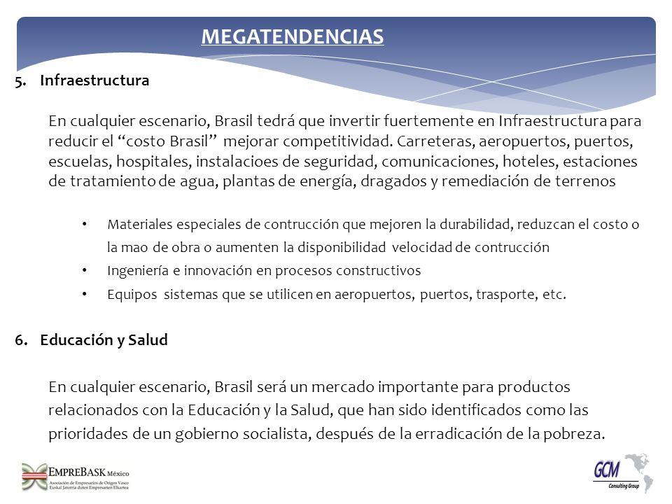 5.Infraestructura En cualquier escenario, Brasil tedrá que invertir fuertemente en Infraestructura para reducir el costo Brasil mejorar competitividad
