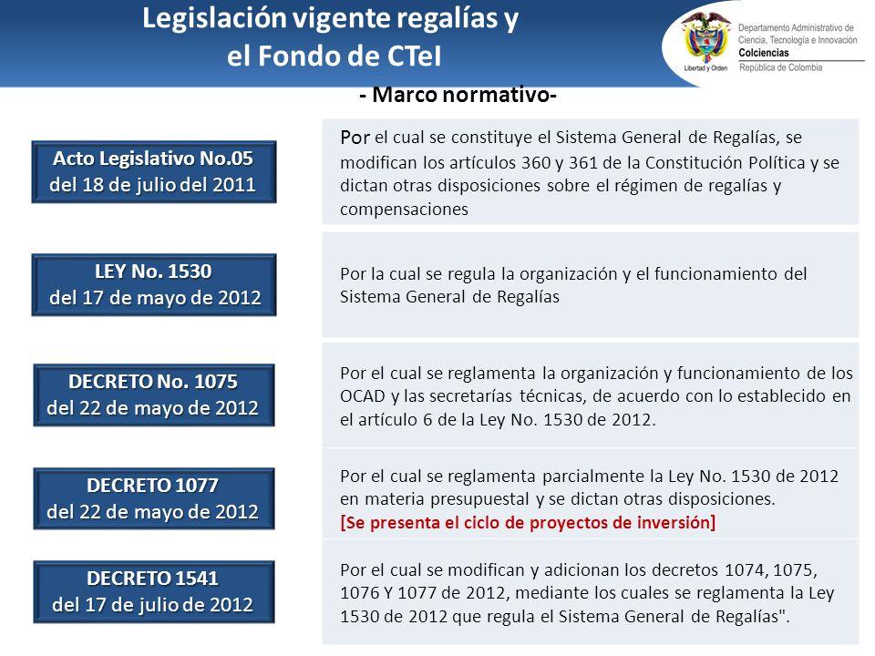Por el cual se constituye el Sistema General de Regalías, se modifican los artículos 360 y 361 de la Constitución Política y se dictan otras disposici