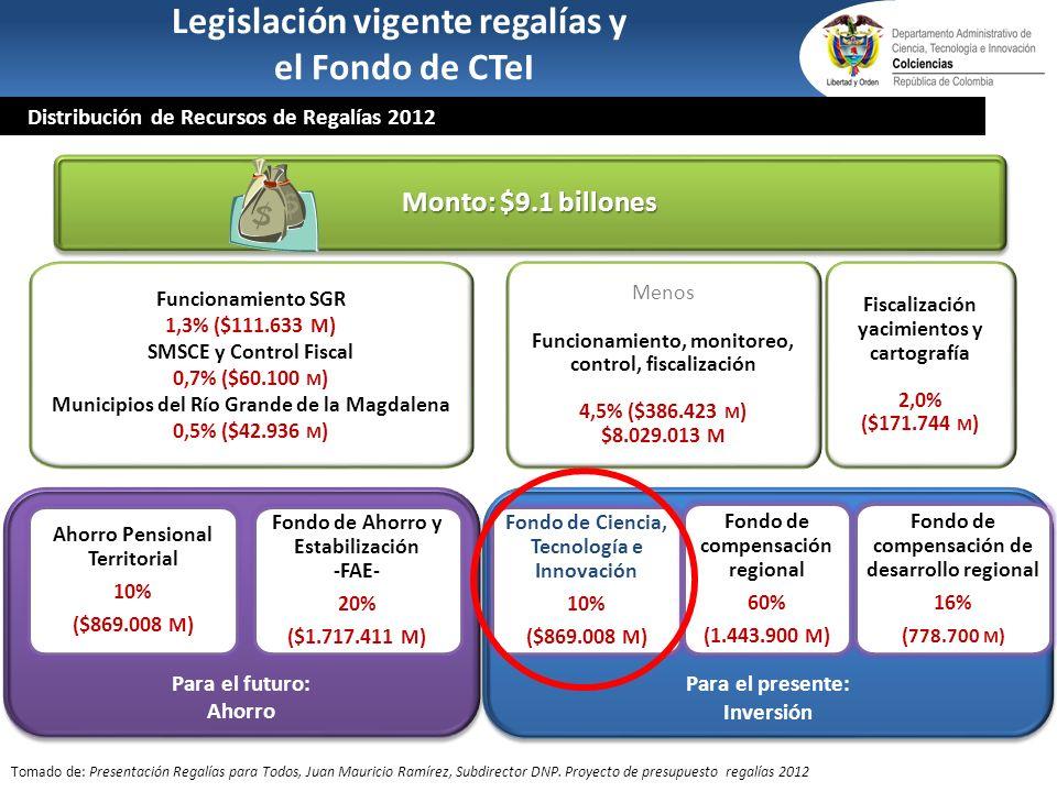 Monto: $9.1 billones Tomado de: Presentación Regalías para Todos, Juan Mauricio Ramírez, Subdirector DNP. Proyecto de presupuesto regalías 2012 Legisl