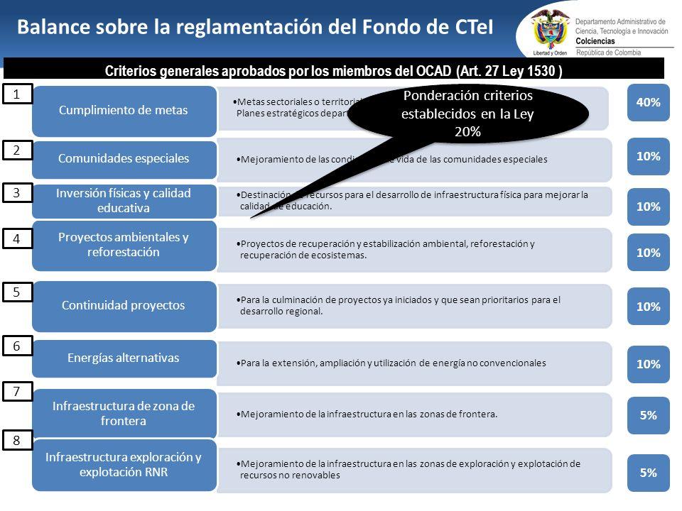 Criterios generales aprobados por los miembros del OCAD (Art. 27 Ley 1530 ) Metas sectoriales o territoriales: PND y los planes de desarrollo territor