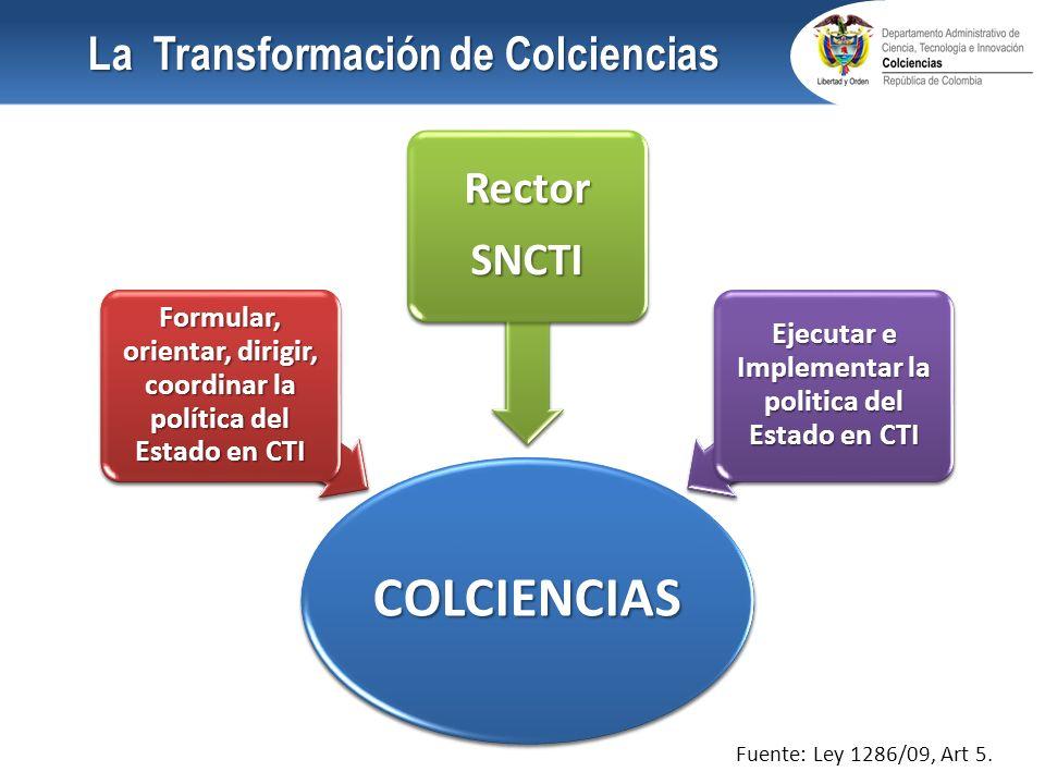 La Transformación de Colciencias COLCIENCIAS Formular, orientar, dirigir, coordinar la política del Estado en CTI RectorSNCTI Ejecutar e Implementar l