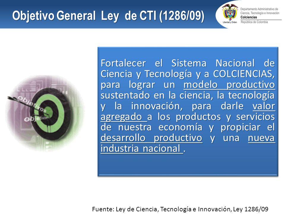 Fortalecer el Sistema Nacional de Ciencia y Tecnología y a COLCIENCIAS, para lograr un modelo productivo sustentado en la ciencia, la tecnología y la