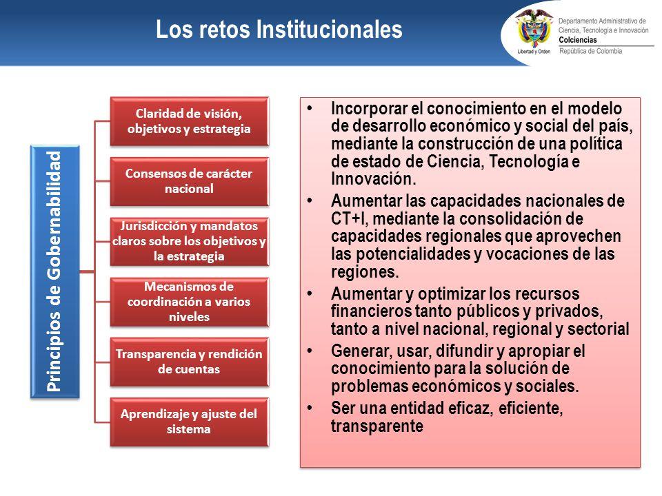 Principios de Gobernabilidad Claridad de visión, objetivos y estrategia Consensos de carácter nacional Jurisdicción y mandatos claros sobre los objeti