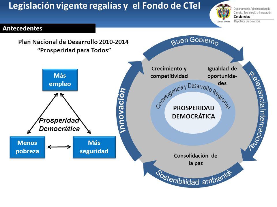 Más empleo Menos pobreza Más seguridad Prosperidad Democrática Crecimiento y competitividad Igualdad de oportunida- des Consolidación de la paz PROSPE