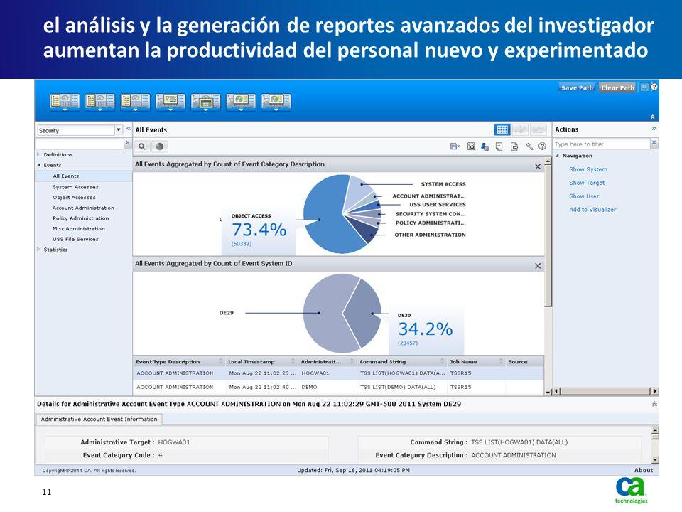 el análisis y la generación de reportes avanzados del investigador aumentan la productividad del personal nuevo y experimentado 11