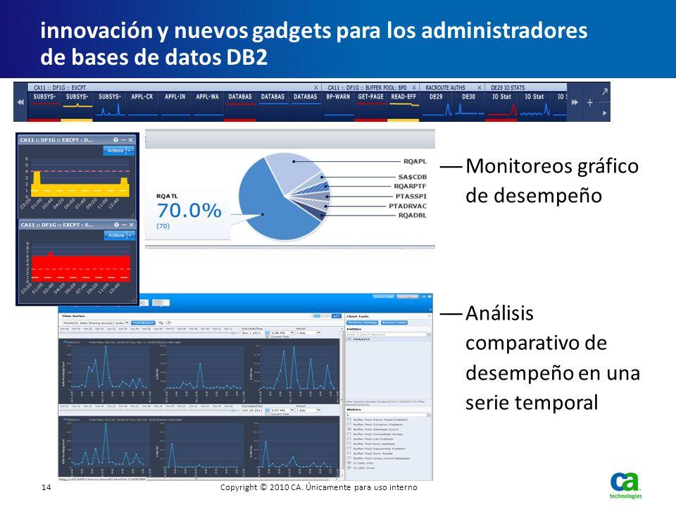 innovación y nuevos gadgets para los administradores de bases de datos DB2 Monitoreos gráfico de desempeño Análisis comparativo de desempeño en una se