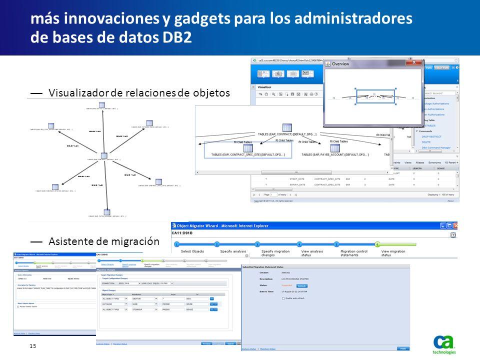 15 Copyright © 2010 CA. Únicamente para uso interno más innovaciones y gadgets para los administradores de bases de datos DB2 Visualizador de relacion