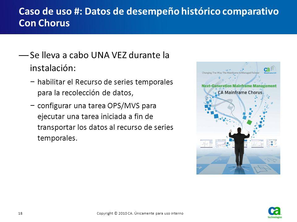 Se lleva a cabo UNA VEZ durante la instalación: habilitar el Recurso de series temporales para la recolección de datos, configurar una tarea OPS/MVS p