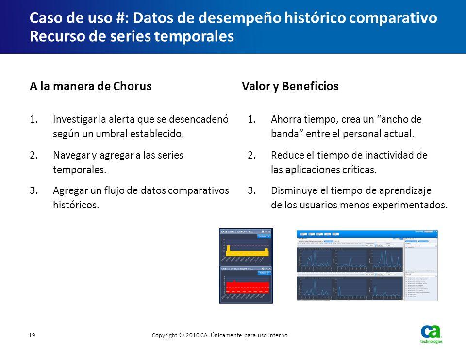 Caso de uso #: Datos de desempeño histórico comparativo Recurso de series temporales 1.Investigar la alerta que se desencadenó según un umbral estable