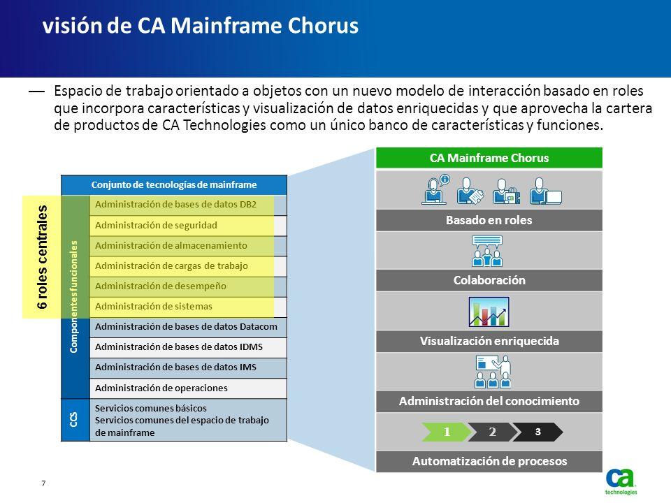 CA Mainframe Chorus descripción general… Herramientas de proceso similares a los asistentes Reducción de la posibilidad de errores Automatización de procesos Conocimiento y experiencia de la comunidad al alcance de los usuarios Incremento de la eficiencia de todo el equipo Administración del conocimiento Diagnóstico gráfico Modelo de interacción singular Curva de aprendizaje rápida Correspondencia de funciones laborales Aprovechamiento de recursos entre plataformas Espacio de trabajo integrado Navegación basada en roles Datos en formatos en lenguaje natural Solución de problemas más rápida 8