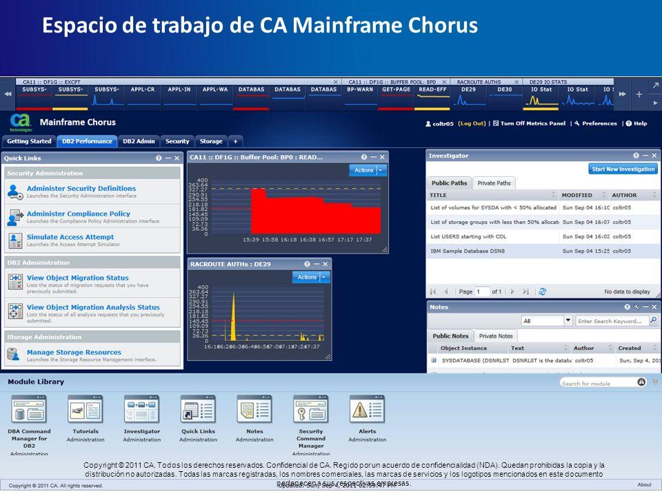 Espacio de trabajo de CA Mainframe Chorus Copyright © 2011 CA. Todos los derechos reservados. Confidencial de CA. Regido por un acuerdo de confidencia