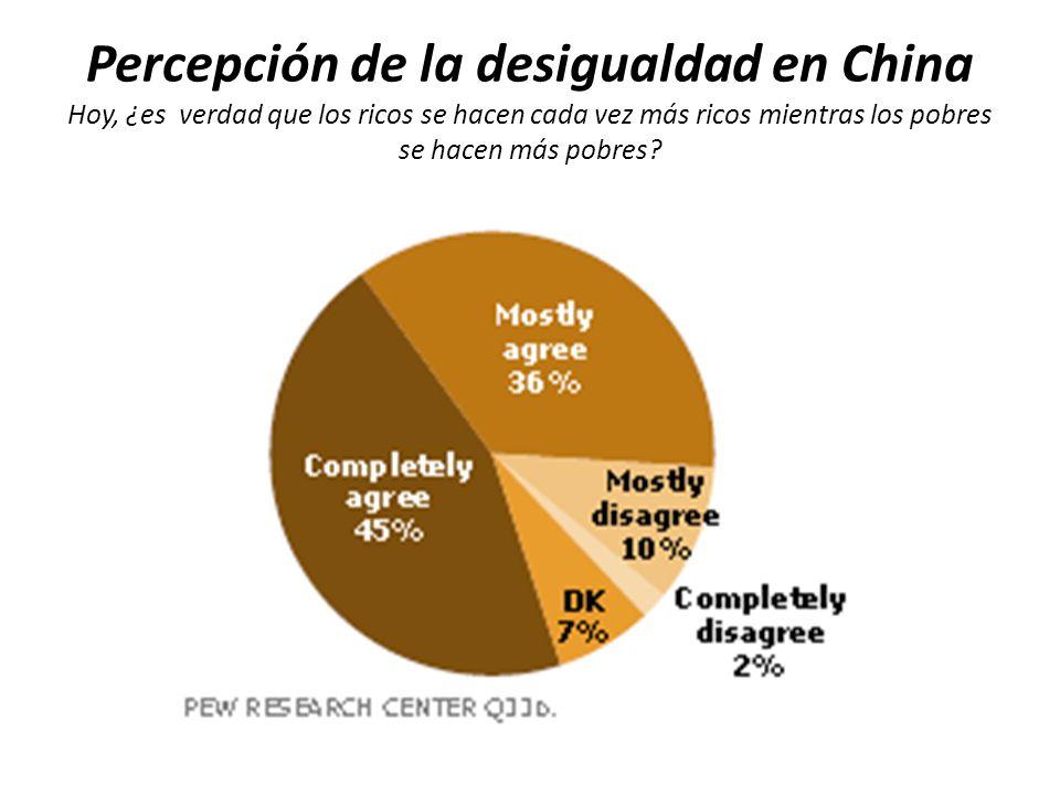 Percepción de la desigualdad en China Hoy, ¿es verdad que los ricos se hacen cada vez más ricos mientras los pobres se hacen más pobres?