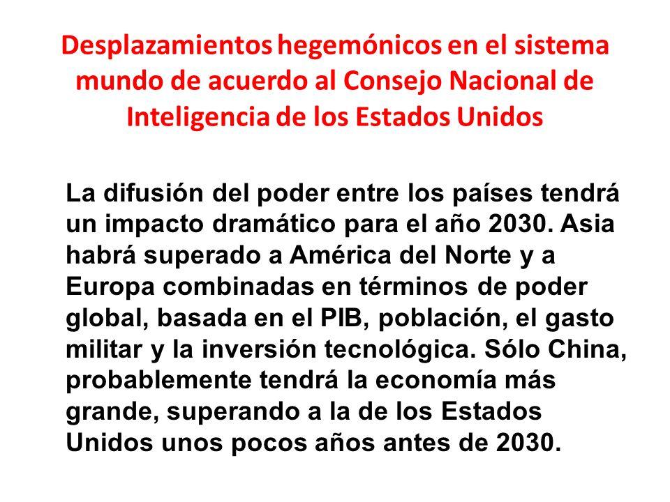 Desplazamientos hegemónicos en el sistema mundo de acuerdo al Consejo Nacional de Inteligencia de los Estados Unidos La difusión del poder entre los países tendrá un impacto dramático para el año 2030.