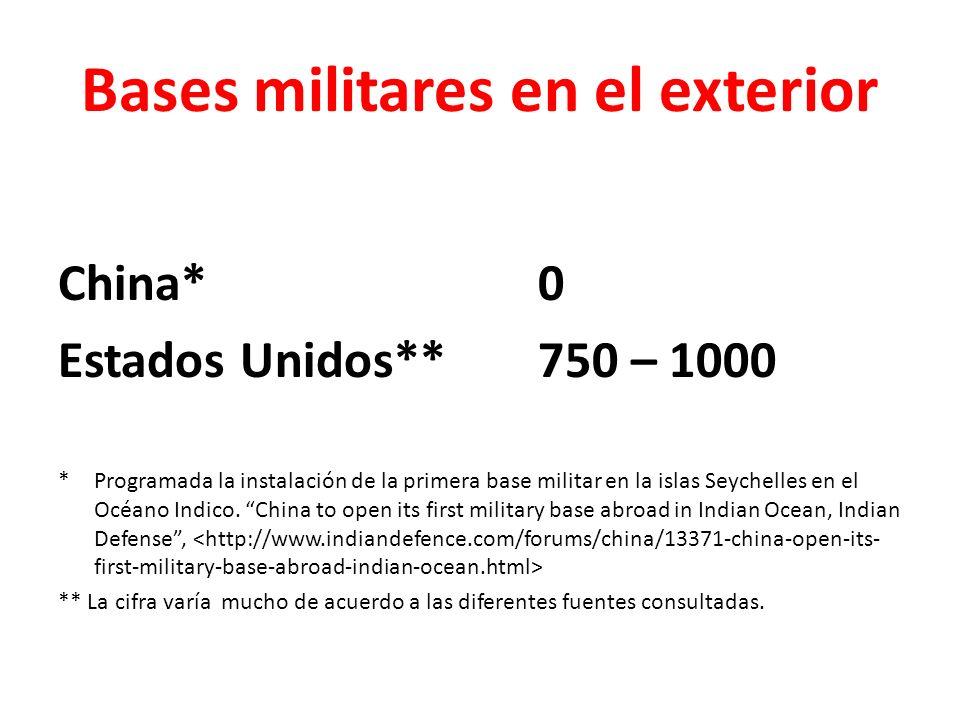 Bases militares en el exterior China*0 Estados Unidos** 750 – 1000 *Programada la instalación de la primera base militar en la islas Seychelles en el Océano Indico.
