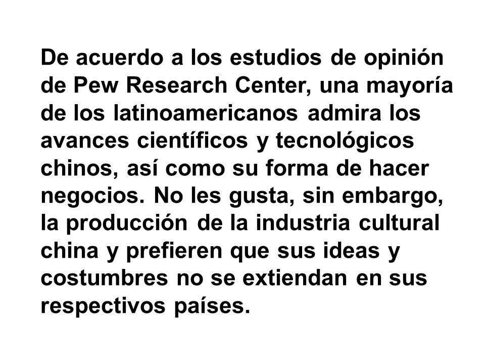 De acuerdo a los estudios de opinión de Pew Research Center, una mayoría de los latinoamericanos admira los avances científicos y tecnológicos chinos, así como su forma de hacer negocios.