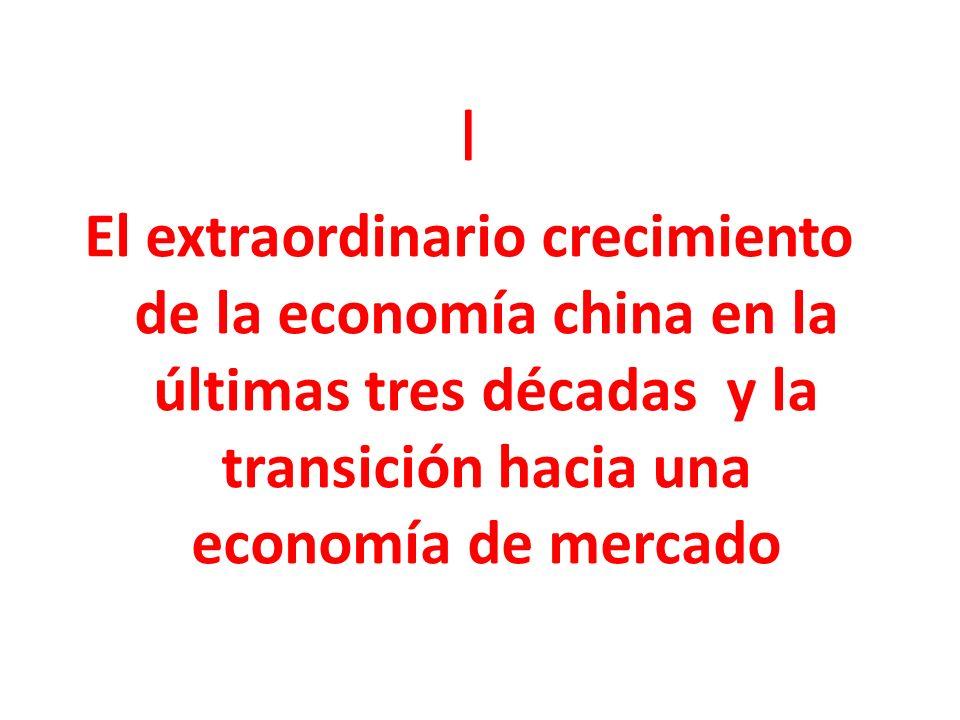 China: Tasa de crecimiento 1980-2010 CEPAL.