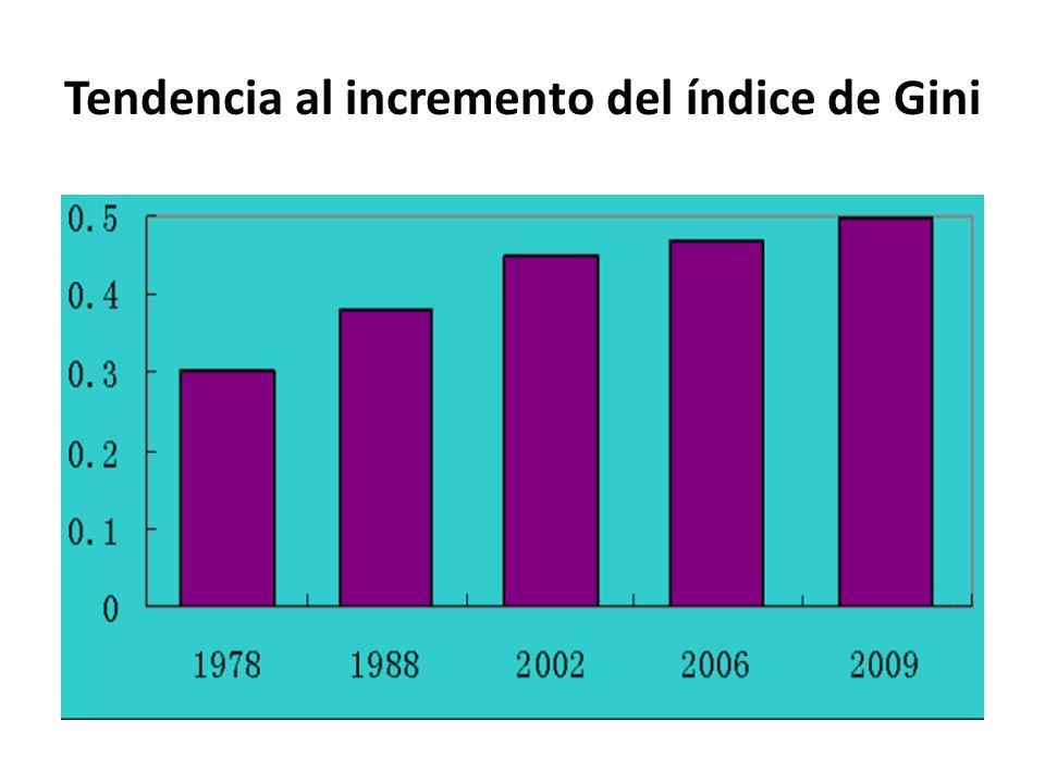 Tendencia al incremento del índice de Gini