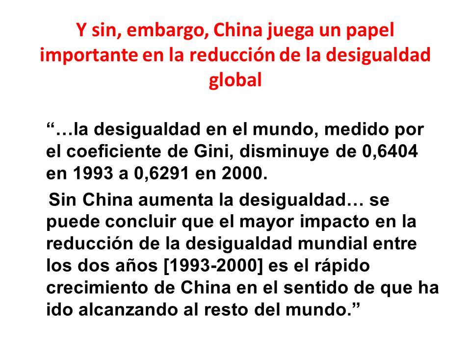 Y sin, embargo, China juega un papel importante en la reducción de la desigualdad global …la desigualdad en el mundo, medido por el coeficiente de Gini, disminuye de 0,6404 en 1993 a 0,6291 en 2000.