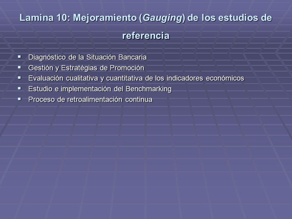 Lamina 9: Seguimiento (Follow up) de resultados / reportes de avance Incremento del desempeño laboral de las personas. Incremento del desempeño labora