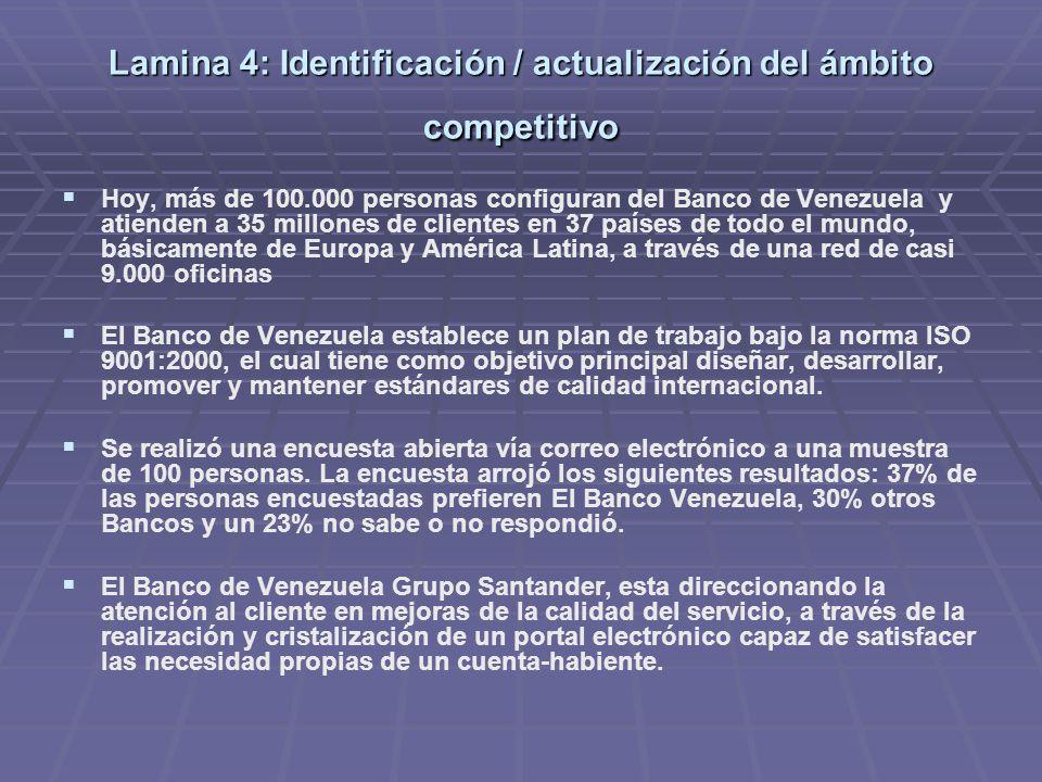Lamina 3: Determinación de los métodos de recolección de datos Se realizó una encuesta via internet a 100 personas como muestra significativa. Se obtu