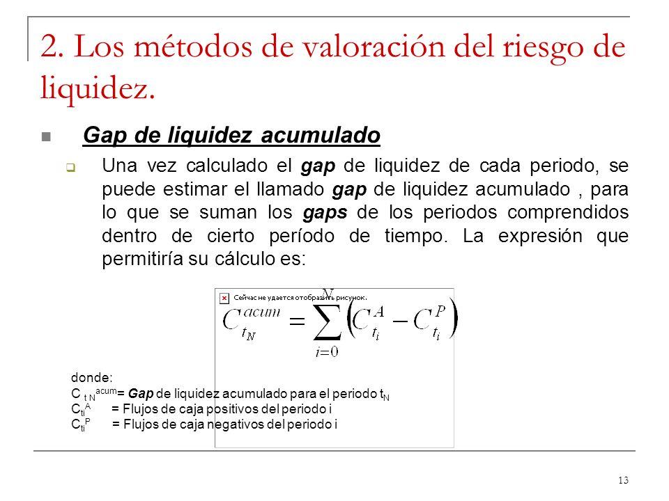 13 2. Los métodos de valoración del riesgo de liquidez. Gap de liquidez acumulado Una vez calculado el gap de liquidez de cada periodo, se puede estim