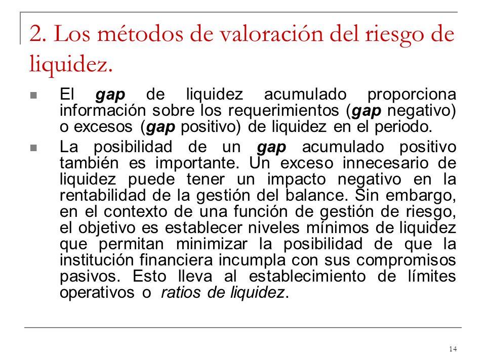 14 2. Los métodos de valoración del riesgo de liquidez. El gap de liquidez acumulado proporciona información sobre los requerimientos (gap negativo) o