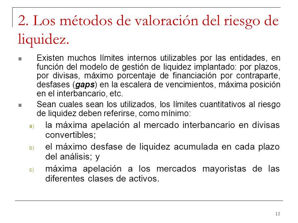15 2. Los métodos de valoración del riesgo de liquidez. Existen muchos límites internos utilizables por las entidades, en función del modelo de gestió