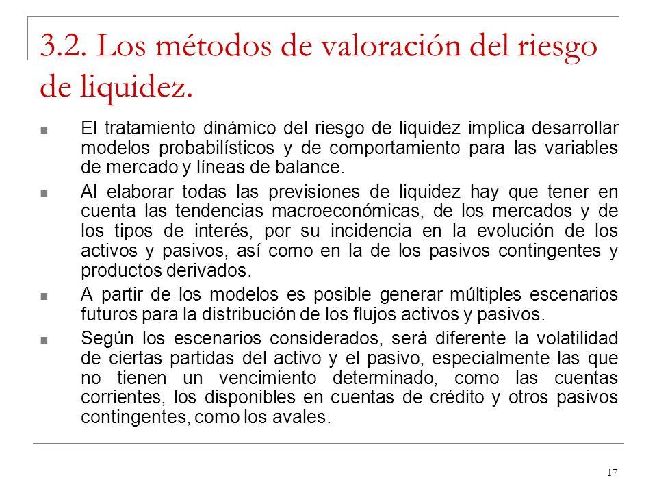 17 3.2. Los métodos de valoración del riesgo de liquidez. El tratamiento dinámico del riesgo de liquidez implica desarrollar modelos probabilísticos y