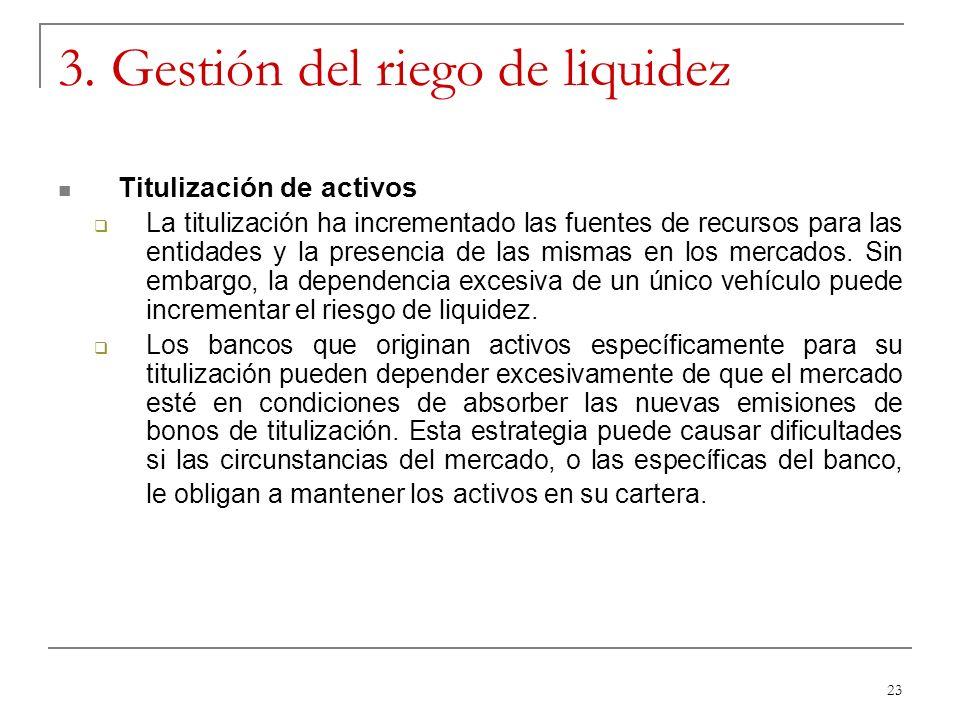 23 3. Gestión del riego de liquidez Titulización de activos La titulización ha incrementado las fuentes de recursos para las entidades y la presencia