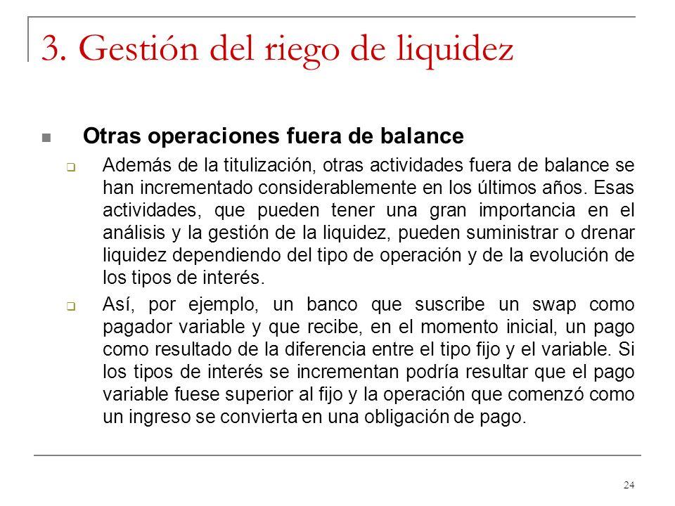 24 3. Gestión del riego de liquidez Otras operaciones fuera de balance Además de la titulización, otras actividades fuera de balance se han incrementa