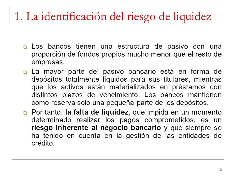 3 1. La identificación del riesgo de liquidez Los bancos tienen una estructura de pasivo con una proporción de fondos propios mucho menor que el resto