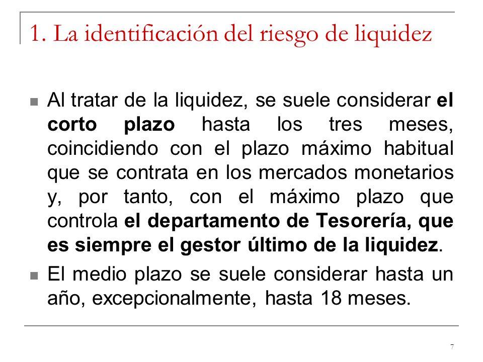 7 1. La identificación del riesgo de liquidez Al tratar de la liquidez, se suele considerar el corto plazo hasta los tres meses, coincidiendo con el p