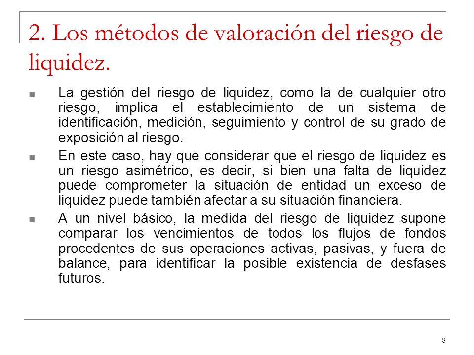 8 2. Los métodos de valoración del riesgo de liquidez. La gestión del riesgo de liquidez, como la de cualquier otro riesgo, implica el establecimiento