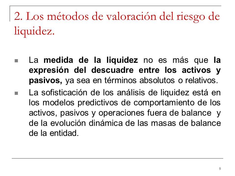 9 2. Los métodos de valoración del riesgo de liquidez. La medida de la liquidez no es más que la expresión del descuadre entre los activos y pasivos,