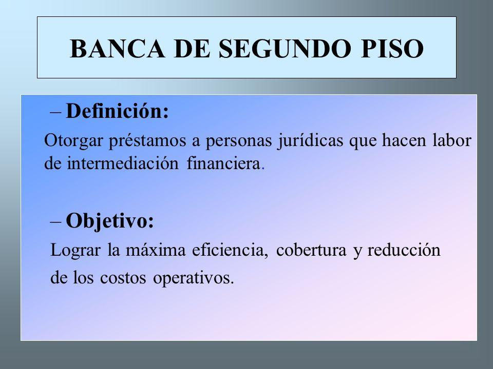 BANCA DE SEGUNDO PISO –D–Definición: Otorgar préstamos a personas jurídicas que hacen labor de intermediación financiera.