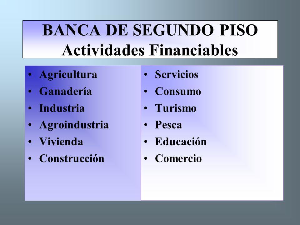 BANCA DE SEGUNDO PISO Actividades Financiables Agricultura Ganadería Industria Agroindustria Vivienda Construcción Servicios Consumo Turismo Pesca Educación Comercio