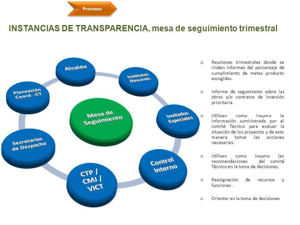 INSTANCIAS DE TRANSPARENCIA, mesa de seguimiento trimestral o Reuniones trimestrales donde se rindan informes del porcentaje de cumplimiento de metas producto escogidas.