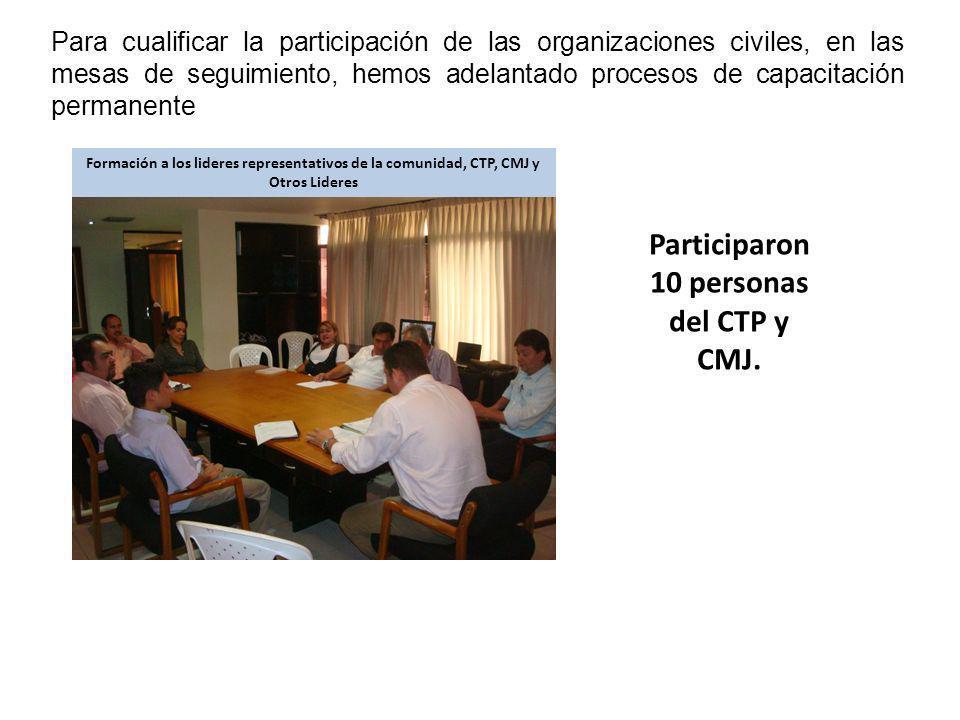 Para cualificar la participación de las organizaciones civiles, en las mesas de seguimiento, hemos adelantado procesos de capacitación permanente Formación a los lideres representativos de la comunidad, CTP, CMJ y Otros Lideres Participaron 10 personas del CTP y CMJ.