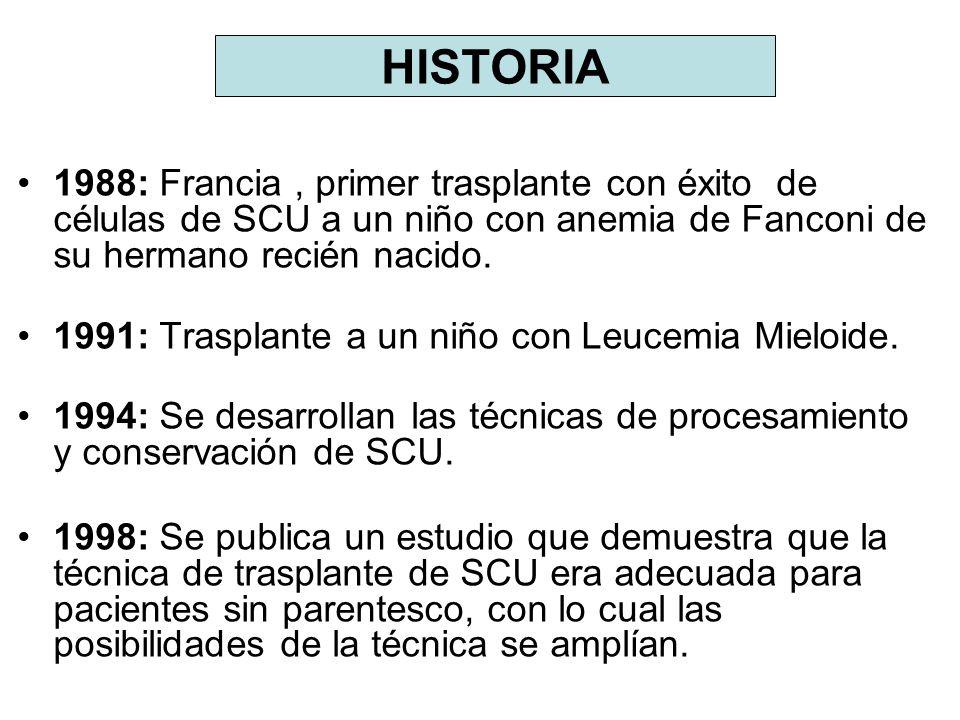 1988: Francia, primer trasplante con éxito de células de SCU a un niño con anemia de Fanconi de su hermano recién nacido. 1991: Trasplante a un niño c