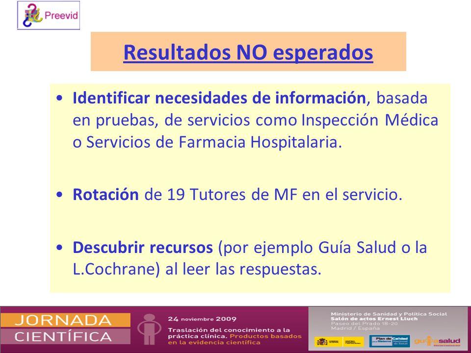 Evaluación prevista del servicio.2010 Cuestionario a usuarios del Banco de Preguntas.