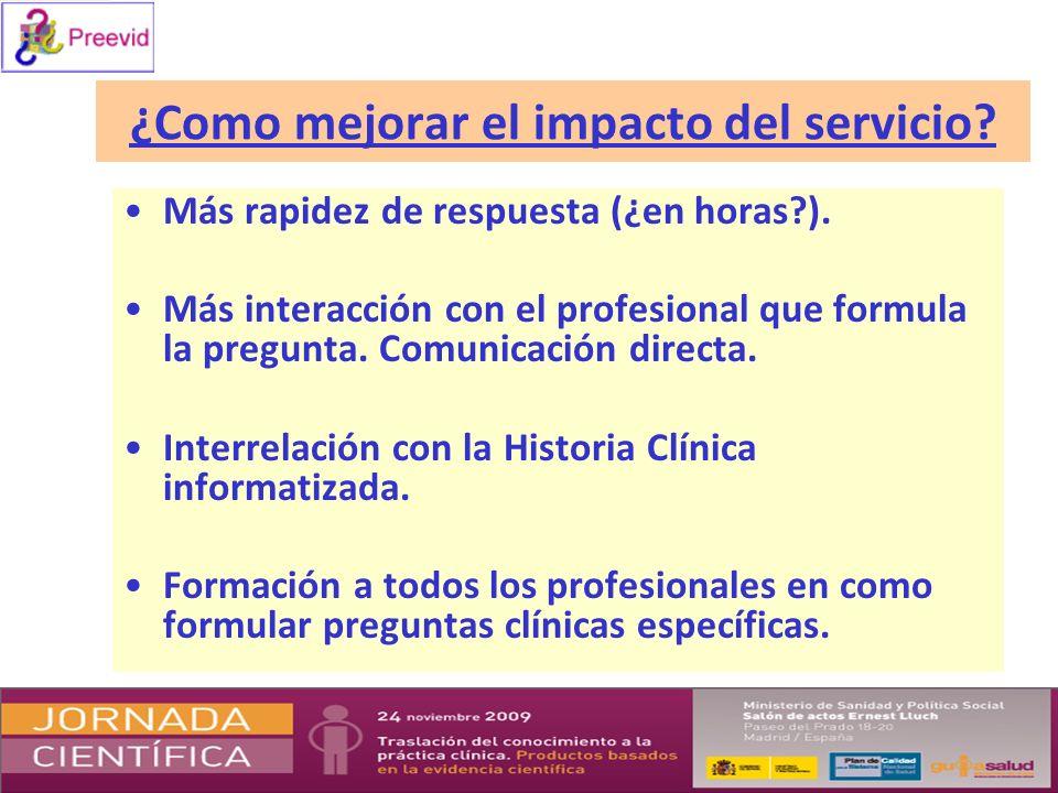 Resultados NO esperados Identificar necesidades de información, basada en pruebas, de servicios como Inspección Médica o Servicios de Farmacia Hospitalaria.
