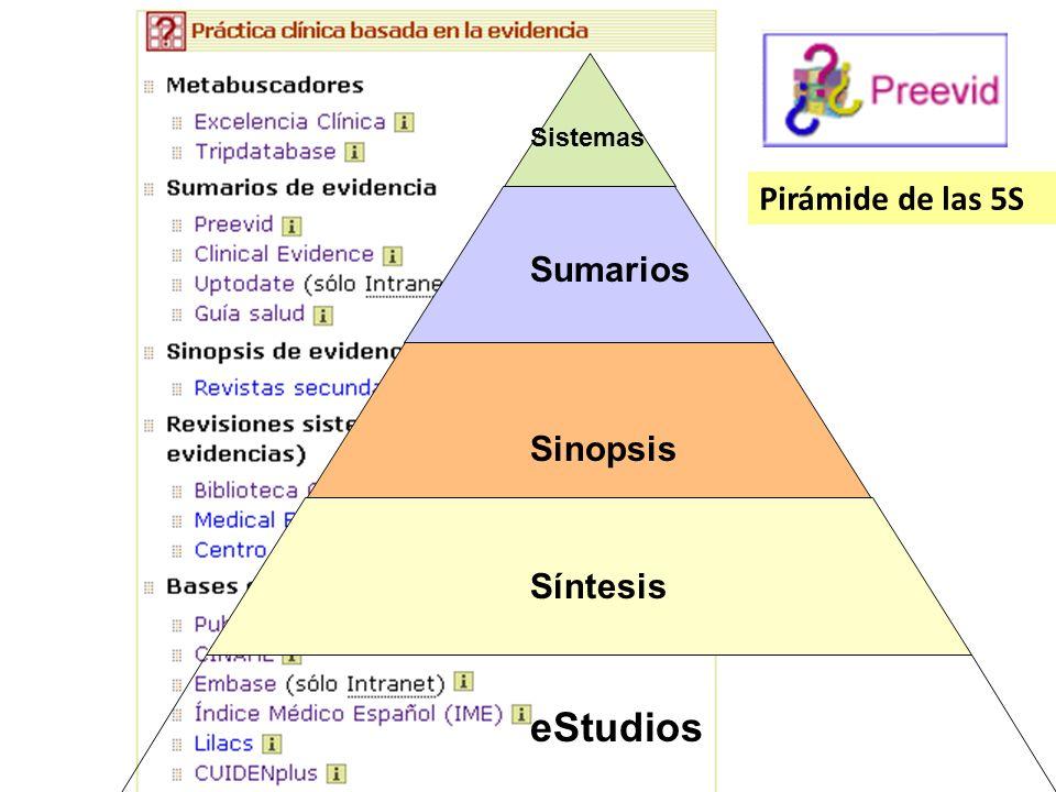 Sistemas Sumarios Sinopsis Síntesis eStudios Pirámide de las 5S