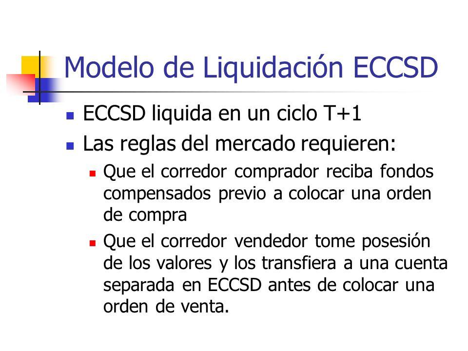 Modelo de Liquidación ECCSD ECCSD liquida en un ciclo T+1 Las reglas del mercado requieren: Que el corredor comprador reciba fondos compensados previo a colocar una orden de compra Que el corredor vendedor tome posesión de los valores y los transfiera a una cuenta separada en ECCSD antes de colocar una orden de venta.