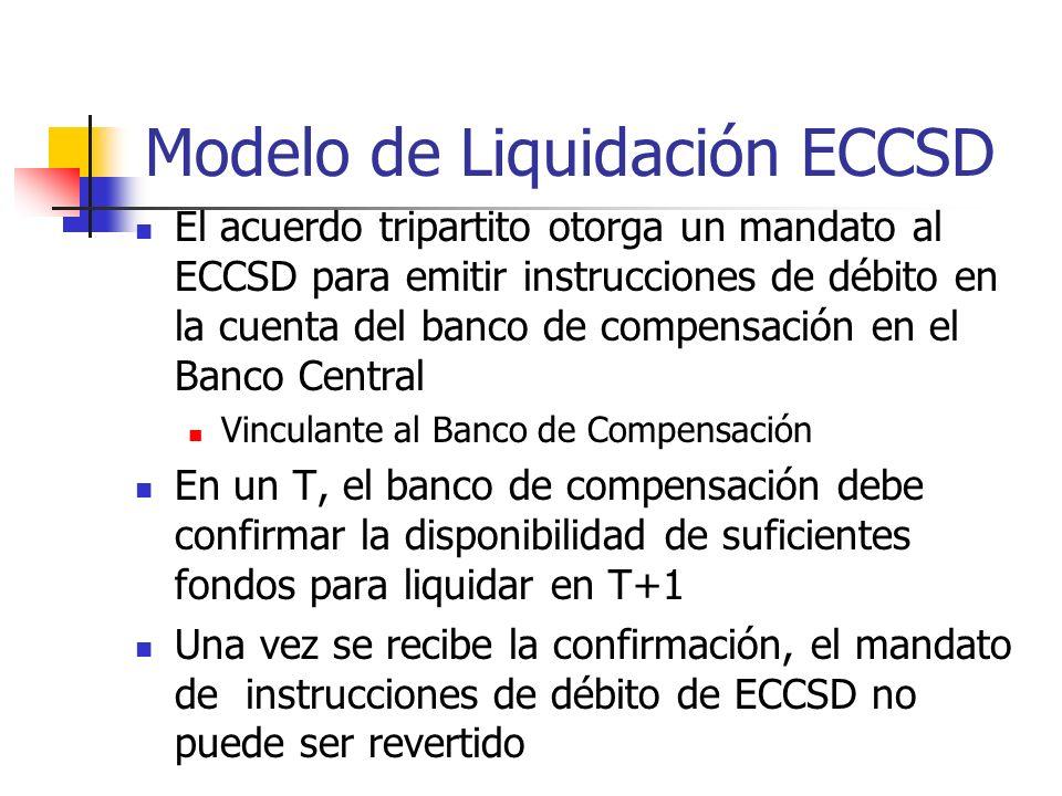 Modelo de Liquidación ECCSD El acuerdo tripartito otorga un mandato al ECCSD para emitir instrucciones de débito en la cuenta del banco de compensación en el Banco Central Vinculante al Banco de Compensación En un T, el banco de compensación debe confirmar la disponibilidad de suficientes fondos para liquidar en T+1 Una vez se recibe la confirmación, el mandato de instrucciones de débito de ECCSD no puede ser revertido