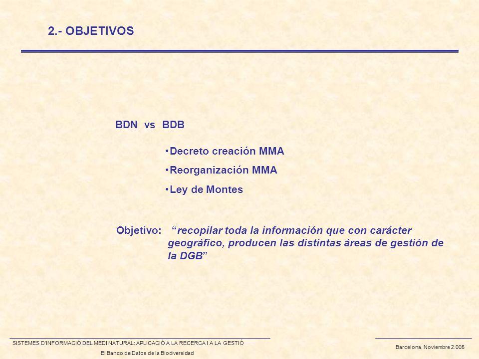 Barcelona, Noviembre 2.005 SISTEMES DINFORMACIÓ DEL MEDI NATURAL: APLICACIÓ A LA RECERCA I A LA GESTIÓ El Banco de Datos de la Biodiversidad BDN vs BD
