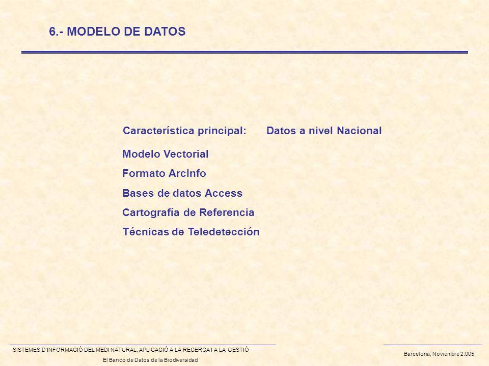 Barcelona, Noviembre 2.005 SISTEMES DINFORMACIÓ DEL MEDI NATURAL: APLICACIÓ A LA RECERCA I A LA GESTIÓ El Banco de Datos de la Biodiversidad Caracterí